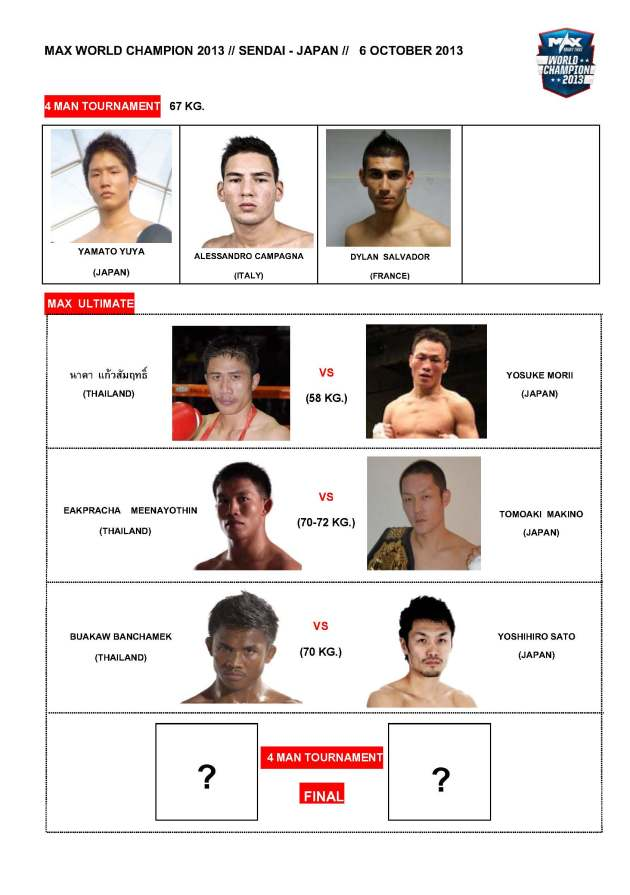 Image courtesy of MuayFarang.com